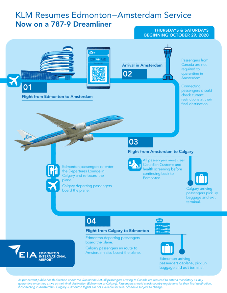 KLM-InfoGraphic-EN-1-791x1024.png
